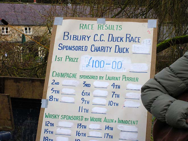 The Bibury Boxing Day Duck Race Scoreboard